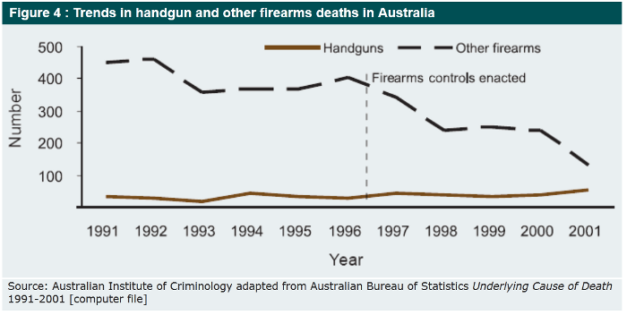Firearm-deaths_small